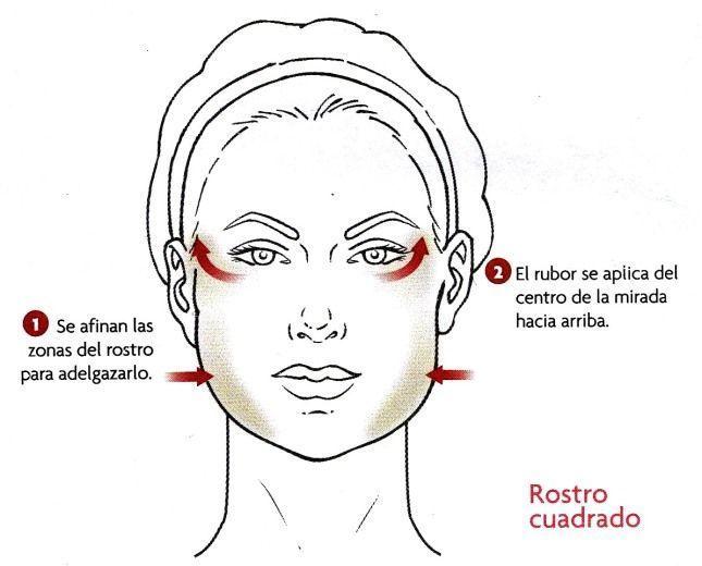 C mo maquillarse seg n el tipo de rostro maquillando for Cejas para cara cuadrada